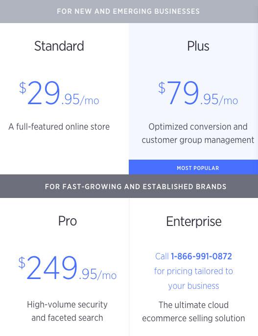 BigCommerce-prices