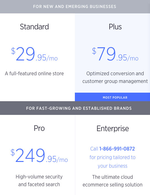 BigCommerce-prices