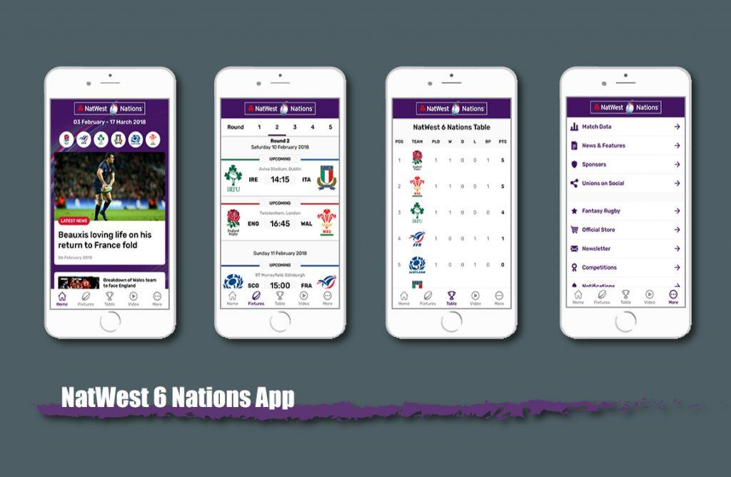 natwest 6 nations app