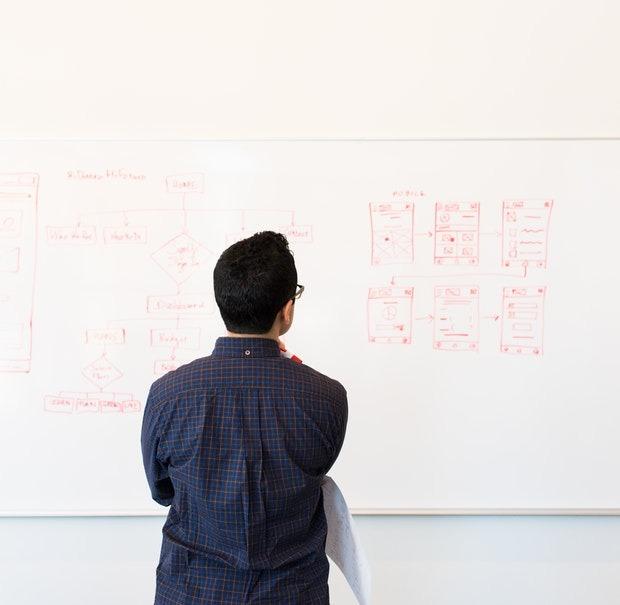 Creative Agency, Web Design, Web Development, Foundry Digital